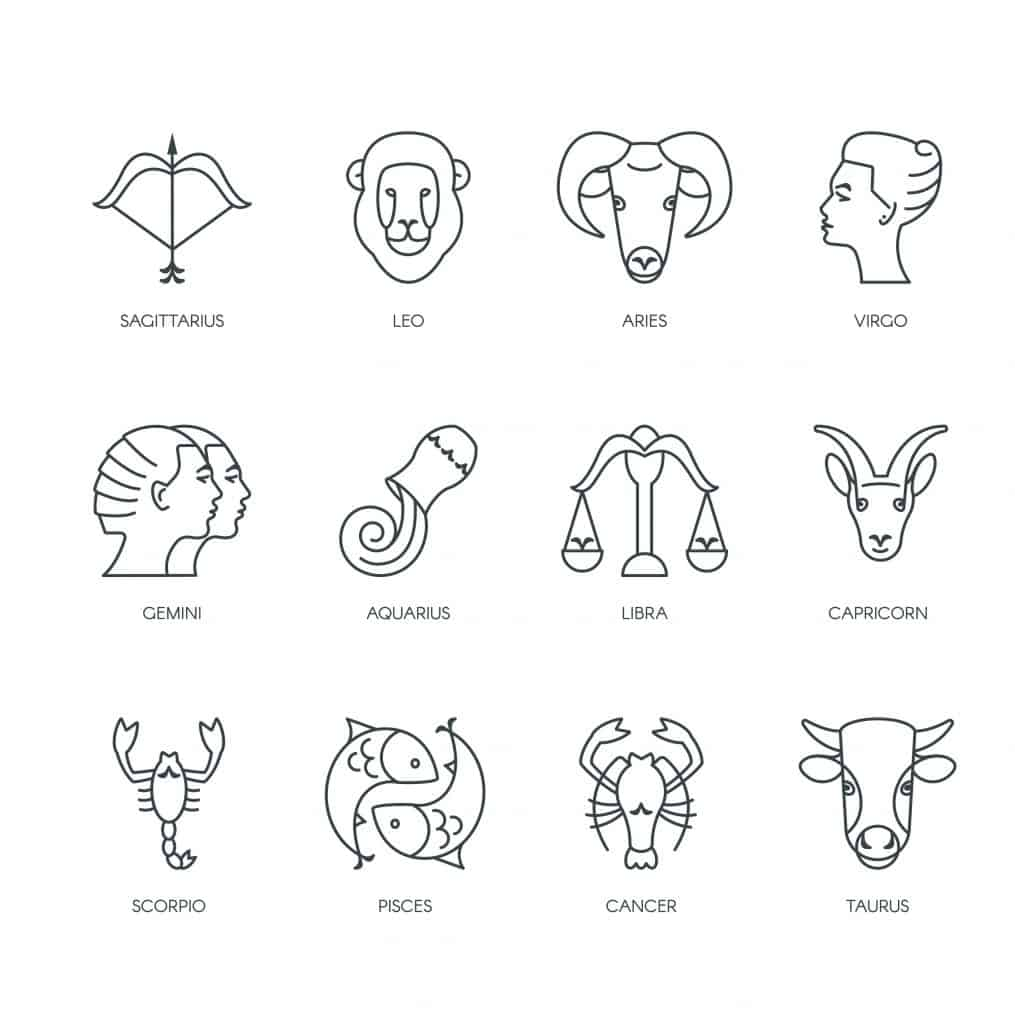 Image of Zodiac signs animals and symbols for each sign
